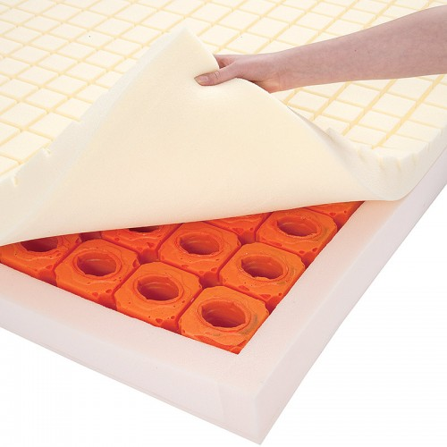 Eco Pocket traagschuim matras